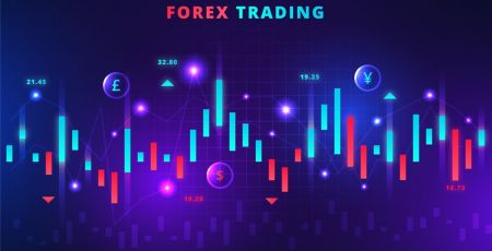 What is Forex Trading in XM? How Does It Work