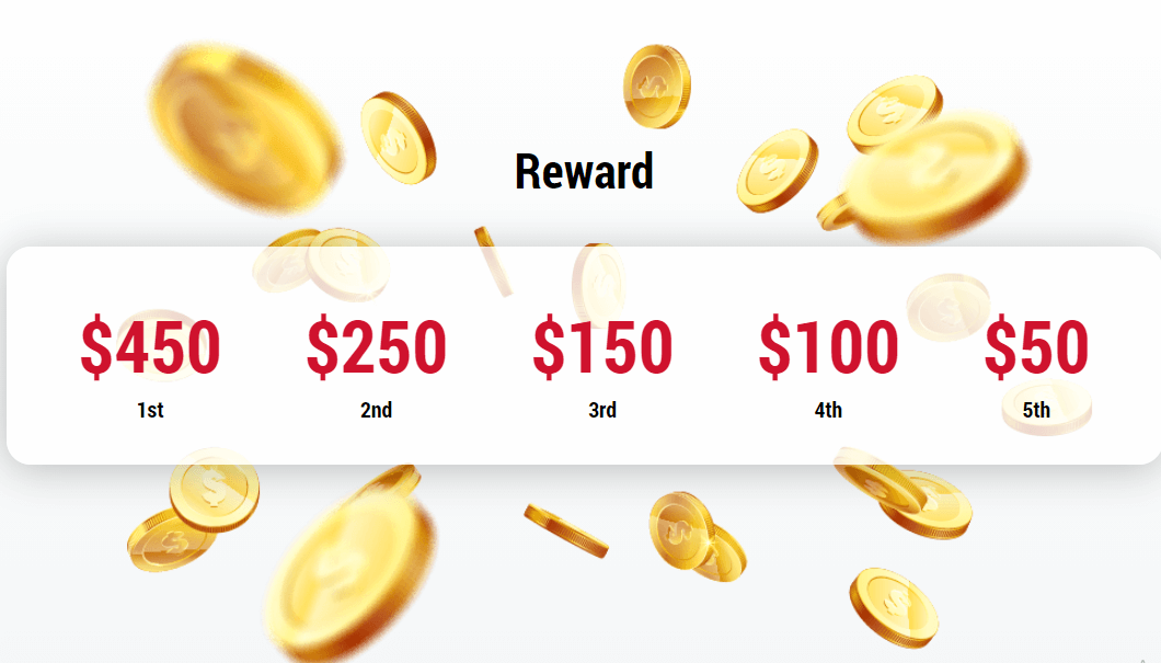 FBS League Demo Trading Contest - Up to $3,100 Reward